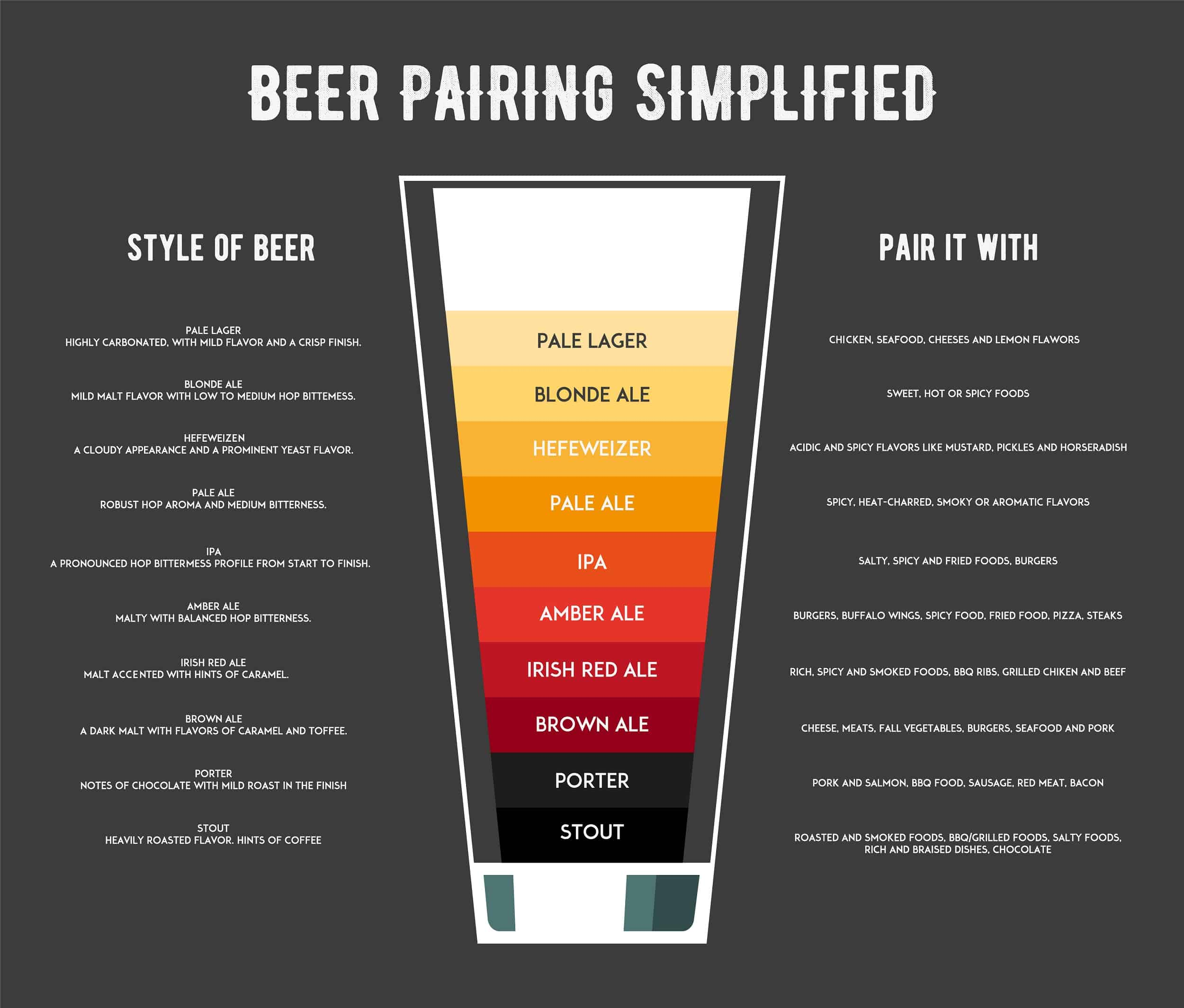 Pale Ale vs IPA What's the Difference